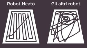 neato3